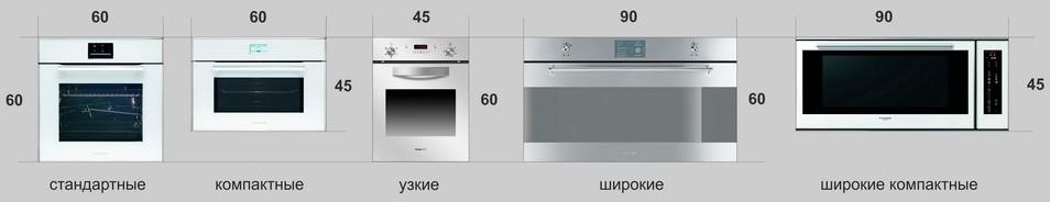 Как выбрать встраиваемый электрический духовой шкаф? Рейтинг лучших моделей