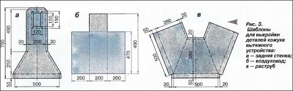Схема вытяжки для мангала